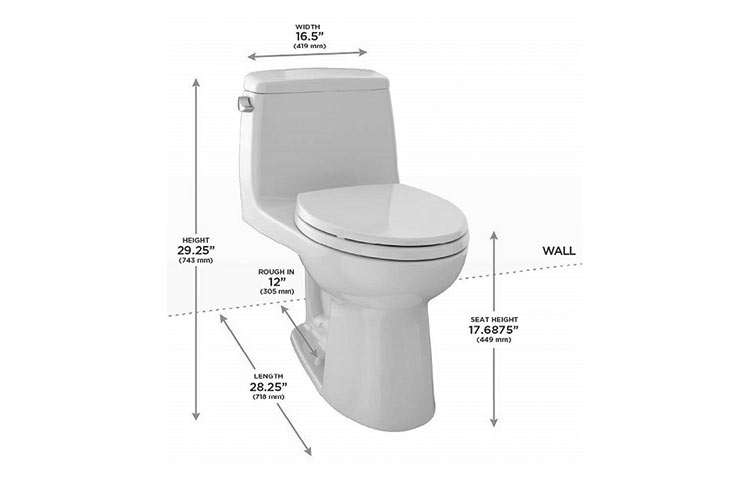 Comfort height toilet features