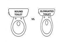 Photo of Elongated vs Round Toilet  Bowl Shapes