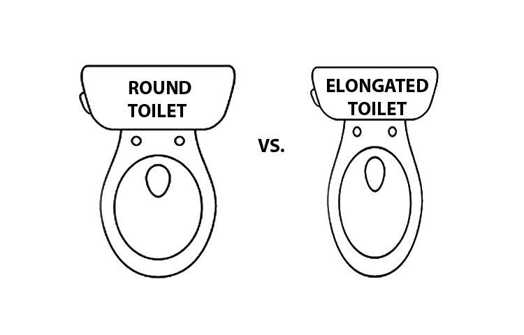 Elongated Vs Round Toilet Bowl Shapes