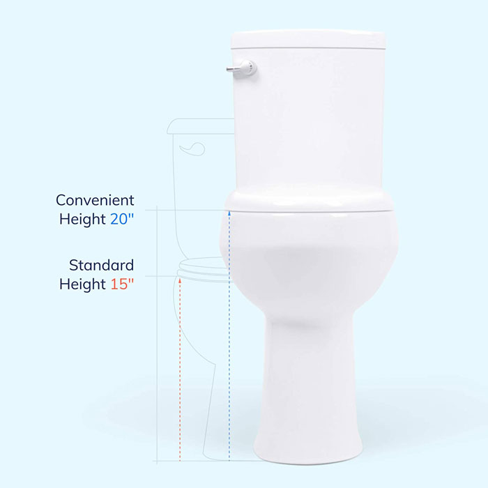 How to measure toilet height