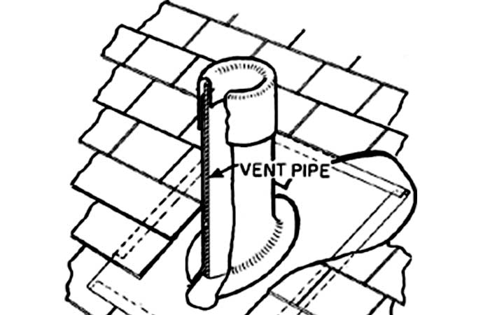 Symptoms of a clogged vent pipe and how to unclog